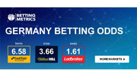 Our very best Betting Odds 7