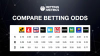 Our very best Betting Odds 8